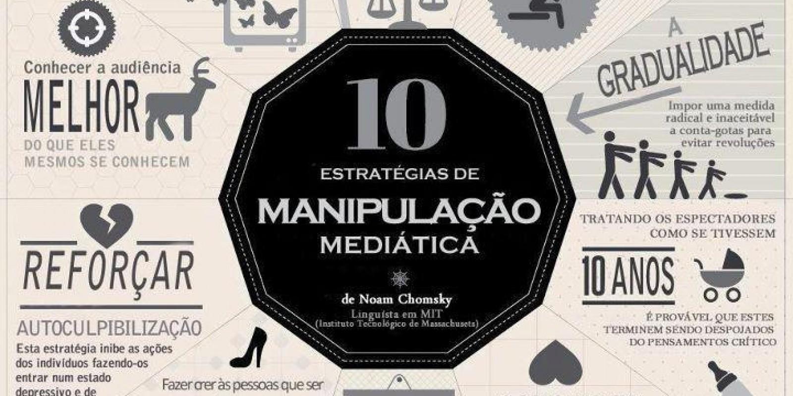 AS 10 ESTRATÉGIAS DE MANIPULAÇÃO DAS MASSAS